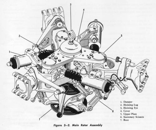helicopter engine and transmission